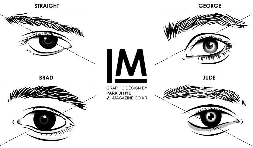 6 Tips For Mens Eyebrow Grooming I Magazine Hk Beauty Magazine